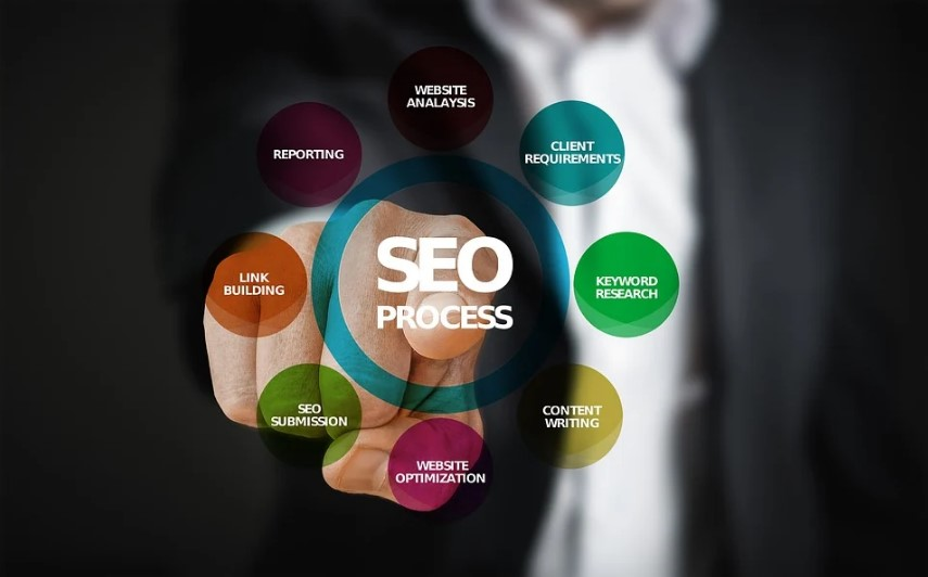 8 Uncommon Ways to Improve Your Search Ranking On Google